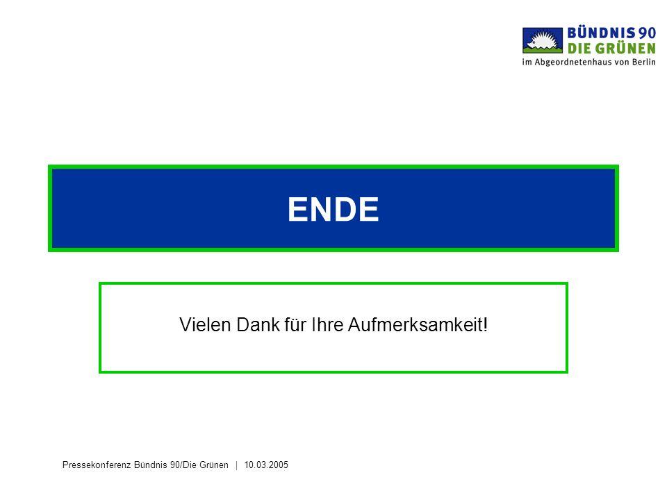 Pressekonferenz Bündnis 90/Die Grünen 10.03.2005 ENDE Vielen Dank für Ihre Aufmerksamkeit!