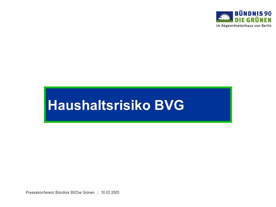 Pressekonferenz Bündnis 90/Die Grünen 10.03.2005 Haushaltsrisiko BVG
