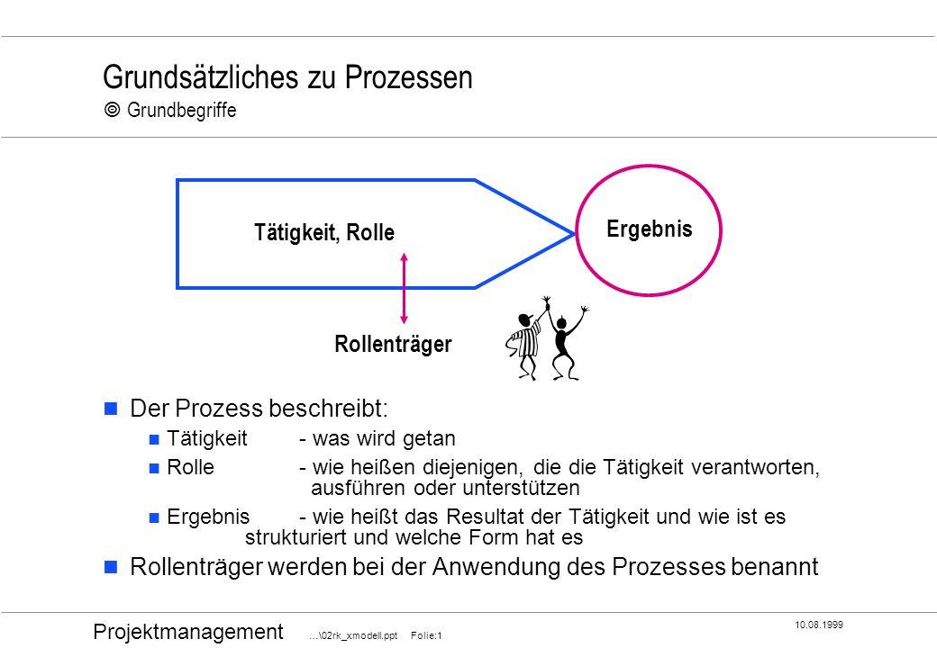 Projektmanagement …\02rk_xmodell.ppt Folie:1 10.08.1999 Grundsätzliches zu Prozessen Grundbegriffe Der Prozess beschreibt: Tätigkeit - was wird getan