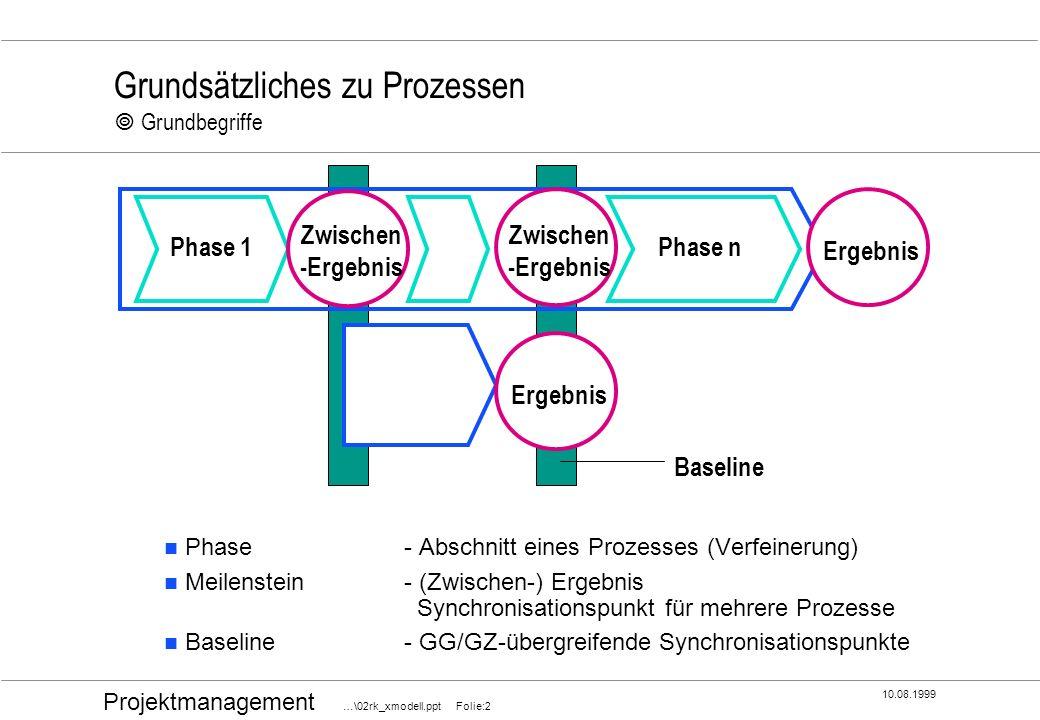 Projektmanagement …\02rk_xmodell.ppt Folie:2 10.08.1999 Grundsätzliches zu Prozessen Grundbegriffe Phase - Abschnitt eines Prozesses (Verfeinerung) Me