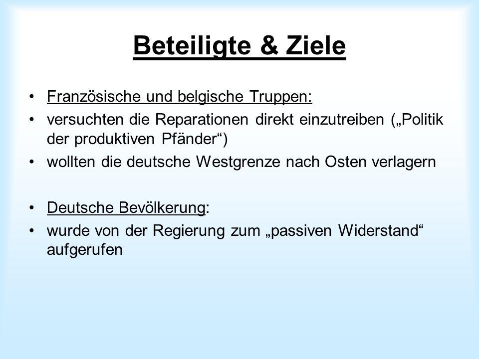 Beteiligte & Ziele Französische und belgische Truppen: versuchten die Reparationen direkt einzutreiben (Politik der produktiven Pfänder) wollten die d
