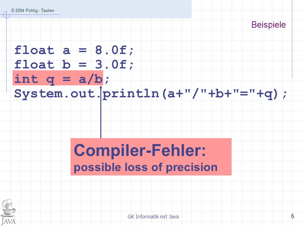 © 2004 Pohlig - Taulien GK Informatik mit Java 6 Compiler-Fehler: possible loss of precision Beispiele float a = 8.0f; float b = 3.0f; int q = a/b; Sy