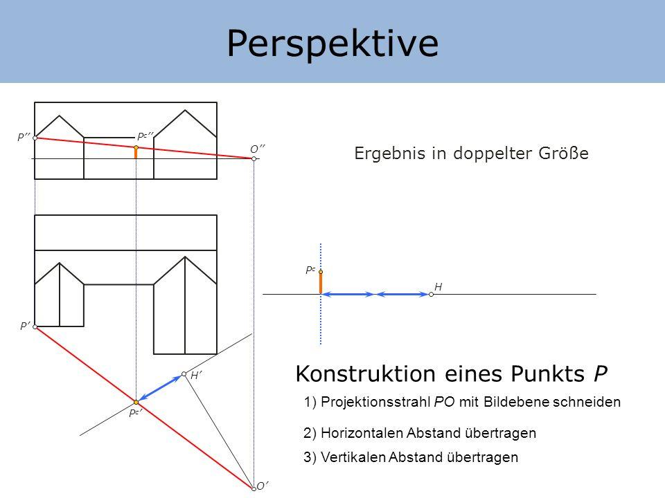Perspektive H H Ergebnis in doppelter Größe Konstruktion des Punkts R 1) Projektionsstrahl RO mit Bildebene schneiden P P O O 2) Vertikalen Abstand übertragen PcPc R R= R c RcRc