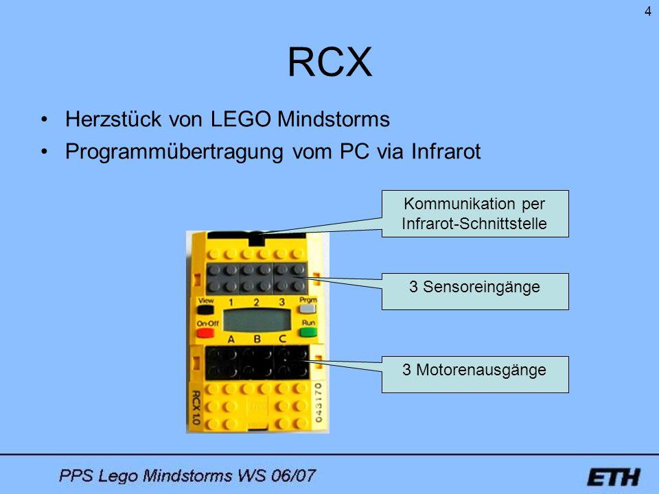 4 RCX Herzstück von LEGO Mindstorms Programmübertragung vom PC via Infrarot 3 Sensoreingänge 3 Motorenausgänge Kommunikation per Infrarot-Schnittstell