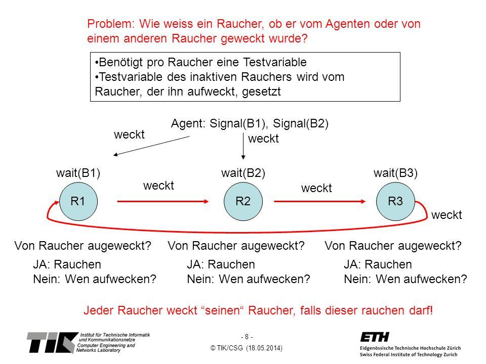 - 8 - © TIK/CSG (18.05.2014) R3R2R1 Agent: Signal(B1), Signal(B2) wait(B1)wait(B2)wait(B3) weckt Jeder Raucher weckt seinen Raucher, falls dieser rauchen darf.