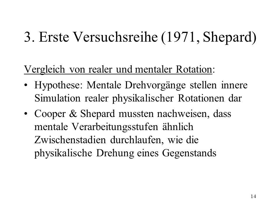 14 3. Erste Versuchsreihe (1971, Shepard) Vergleich von realer und mentaler Rotation: Hypothese: Mentale Drehvorgänge stellen innere Simulation realer