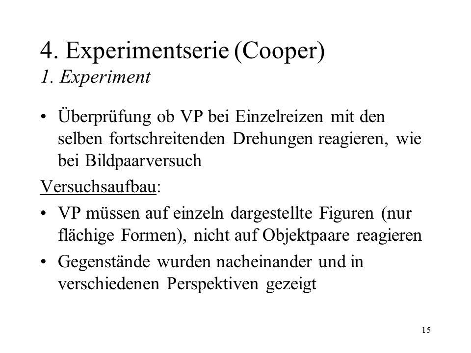 15 4. Experimentserie (Cooper) 1. Experiment Überprüfung ob VP bei Einzelreizen mit den selben fortschreitenden Drehungen reagieren, wie bei Bildpaarv