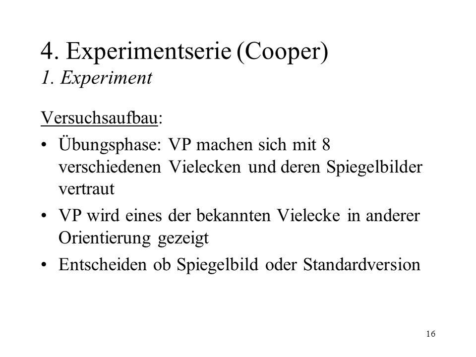 16 4. Experimentserie (Cooper) 1. Experiment Versuchsaufbau: Übungsphase: VP machen sich mit 8 verschiedenen Vielecken und deren Spiegelbilder vertrau