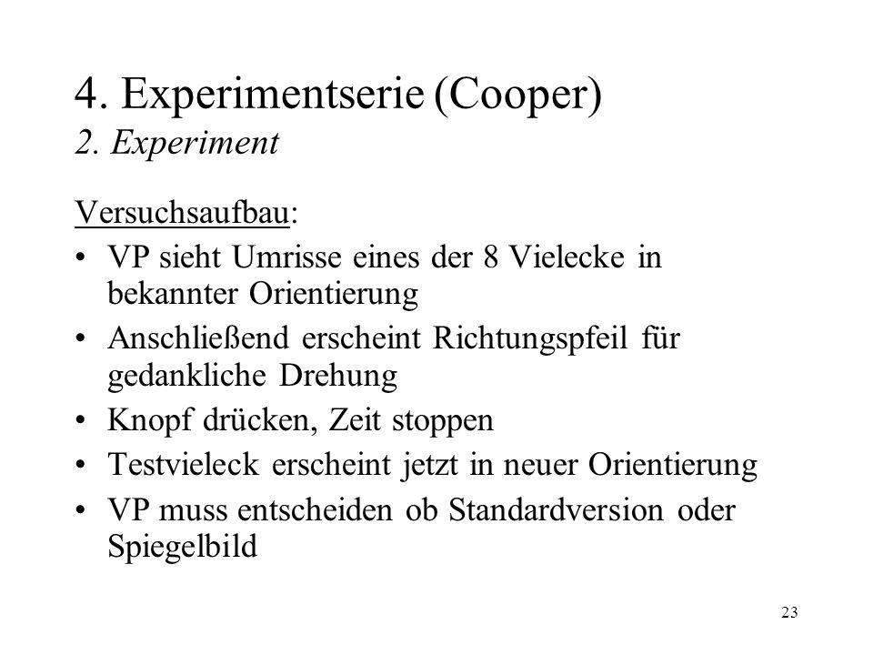 23 4. Experimentserie (Cooper) 2. Experiment Versuchsaufbau: VP sieht Umrisse eines der 8 Vielecke in bekannter Orientierung Anschließend erscheint Ri