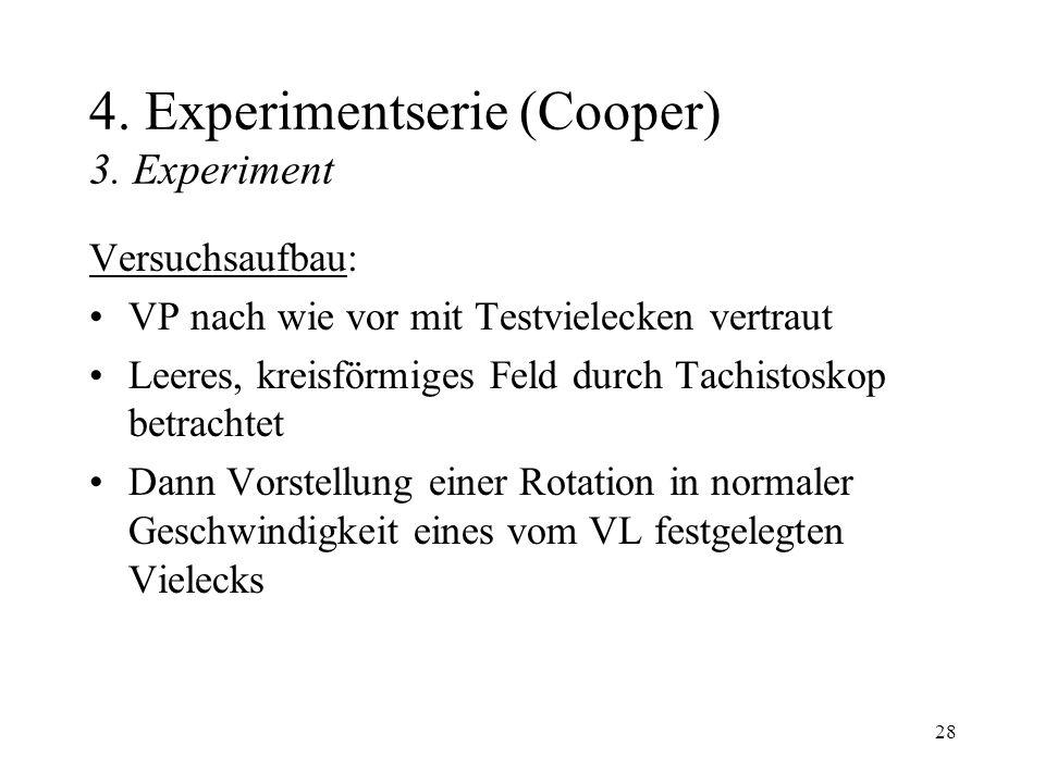 28 4. Experimentserie (Cooper) 3. Experiment Versuchsaufbau: VP nach wie vor mit Testvielecken vertraut Leeres, kreisförmiges Feld durch Tachistoskop