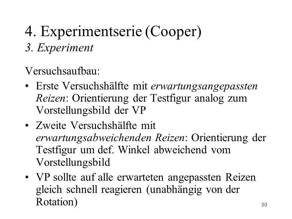 30 4. Experimentserie (Cooper) 3. Experiment Versuchsaufbau: Erste Versuchshälfte mit erwartungsangepassten Reizen: Orientierung der Testfigur analog