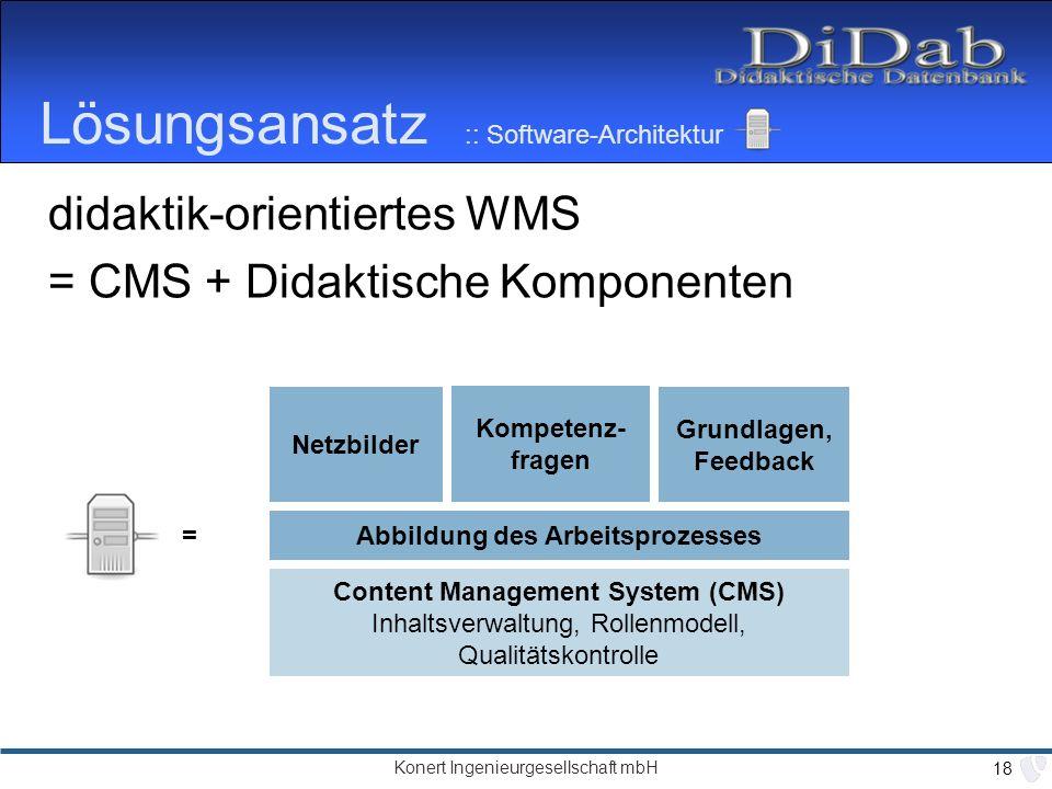 Konert Ingenieurgesellschaft mbH 18 Lösungsansatz :: Software-Architektur didaktik-orientiertes WMS = CMS + Didaktische Komponenten Content Management System (CMS) Inhaltsverwaltung, Rollenmodell, Qualitätskontrolle Abbildung des Arbeitsprozesses Grundlagen, Feedback Netzbilder Kompetenz- fragen =