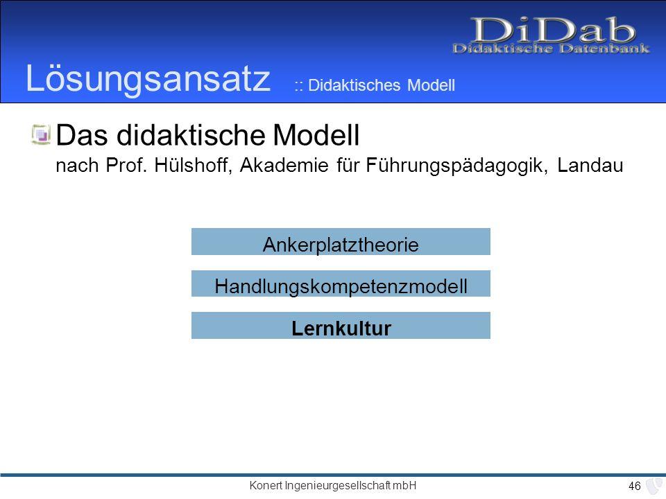 Konert Ingenieurgesellschaft mbH 46 Lösungsansatz :: Didaktisches Modell Das didaktische Modell nach Prof.