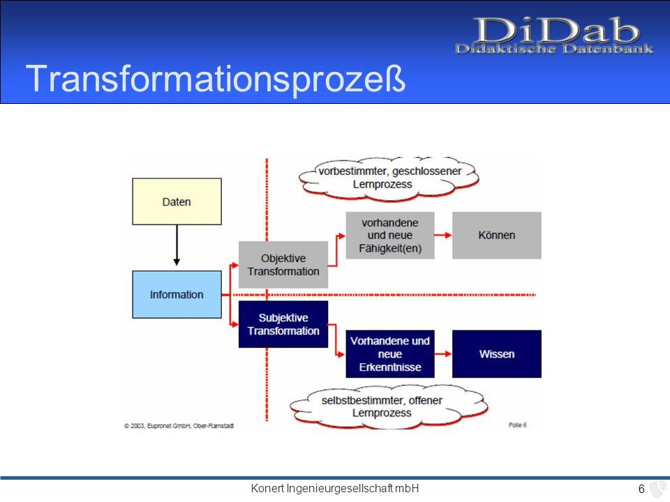 Konert Ingenieurgesellschaft mbH 6 Transformationsprozeß