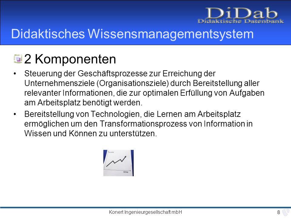 Konert Ingenieurgesellschaft mbH 29 Ergebnis :: DiDaB =
