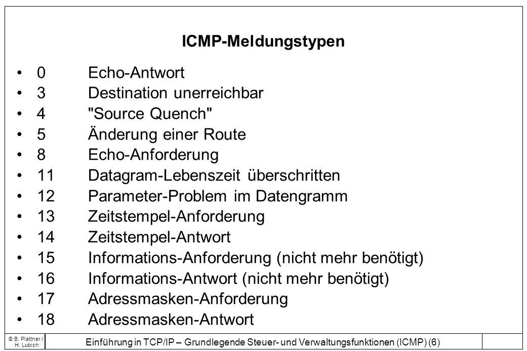 Einführung in TCP/IP – Grundlegende Steuer- und Verwaltungsfunktionen (ICMP) (6) © B. Plattner / H. Lubich ICMP-Meldungstypen 0Echo-Antwort 3Destinati