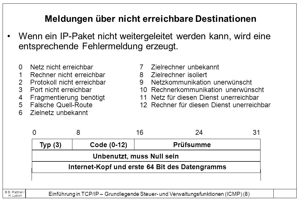 Einführung in TCP/IP – Grundlegende Steuer- und Verwaltungsfunktionen (ICMP) (8) © B. Plattner / H. Lubich Meldungen über nicht erreichbare Destinatio