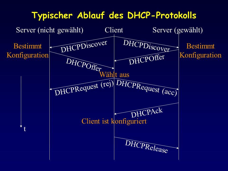 Typischer Ablauf des DHCP-Protokolls Server (nicht gewählt)ClientServer (gewählt) DHCPDiscover DHCPOffer DHCPRequest (rej) DHCPRequest (acc) DHCPAck DHCPRelease Bestimmt Konfiguration Wählt aus Client ist konfiguriert t