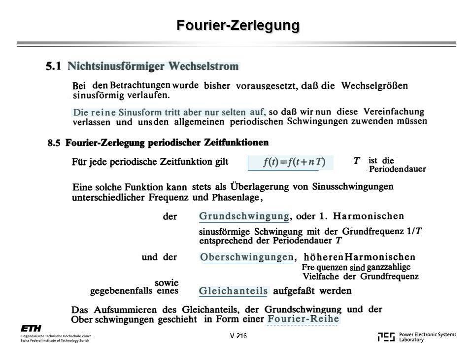 V-216 Fourier-Zerlegung