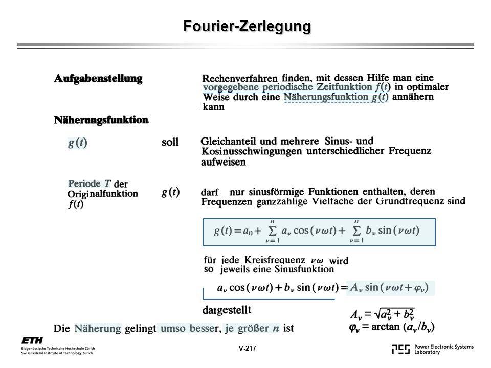 V-217 Fourier-Zerlegung
