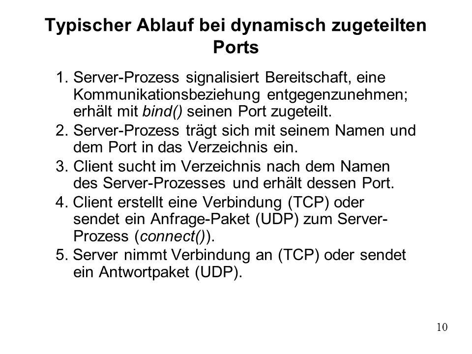 10 Typischer Ablauf bei dynamisch zugeteilten Ports 1.Server-Prozess signalisiert Bereitschaft, eine Kommunikationsbeziehung entgegenzunehmen; erhält
