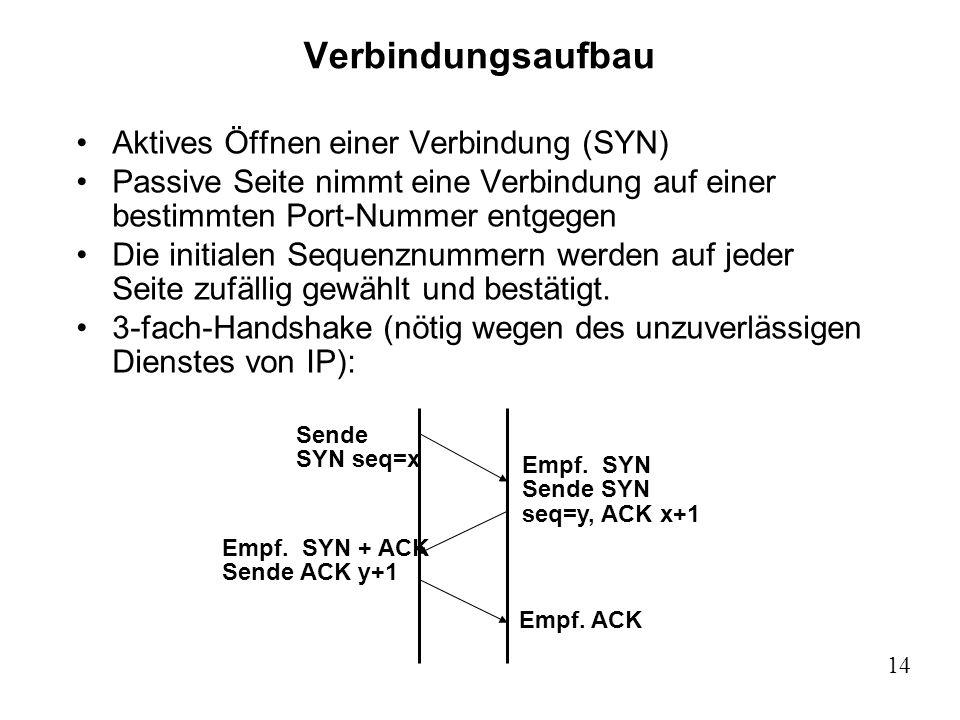 14 Verbindungsaufbau Aktives Öffnen einer Verbindung (SYN) Passive Seite nimmt eine Verbindung auf einer bestimmten Port-Nummer entgegen Die initialen