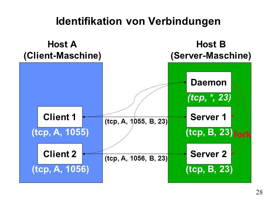 28 Identifikation von Verbindungen Host A (Client-Maschine) Host B (Server-Maschine) Daemon (tcp, *, 23) Server 1 (tcp, B, 23) Server 2 (tcp, B, 23) C