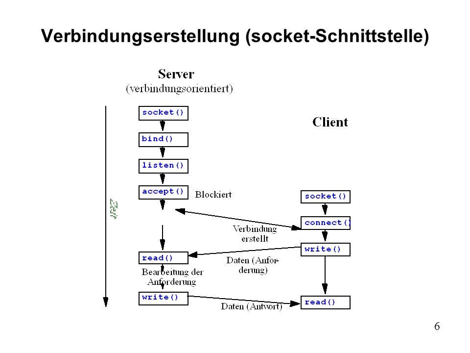 27 Verbindungen und Verbindungsendpunkte Eine TCP-Verbindung wird durch ein Paar von Adressen und Port-Nummern identifiziert (Verbindungsendpunkte): IP-Adresse und Port-Nummer Host A IP-Adresse und Port-Nummer Host B Jede Verbindung wird durch ein Paar von Verbindungsendpunkten eindeutig identifiziert -> mehrere Verbindung zwischen den gleichen Hosts sind dadurch gleichzeitig möglich.