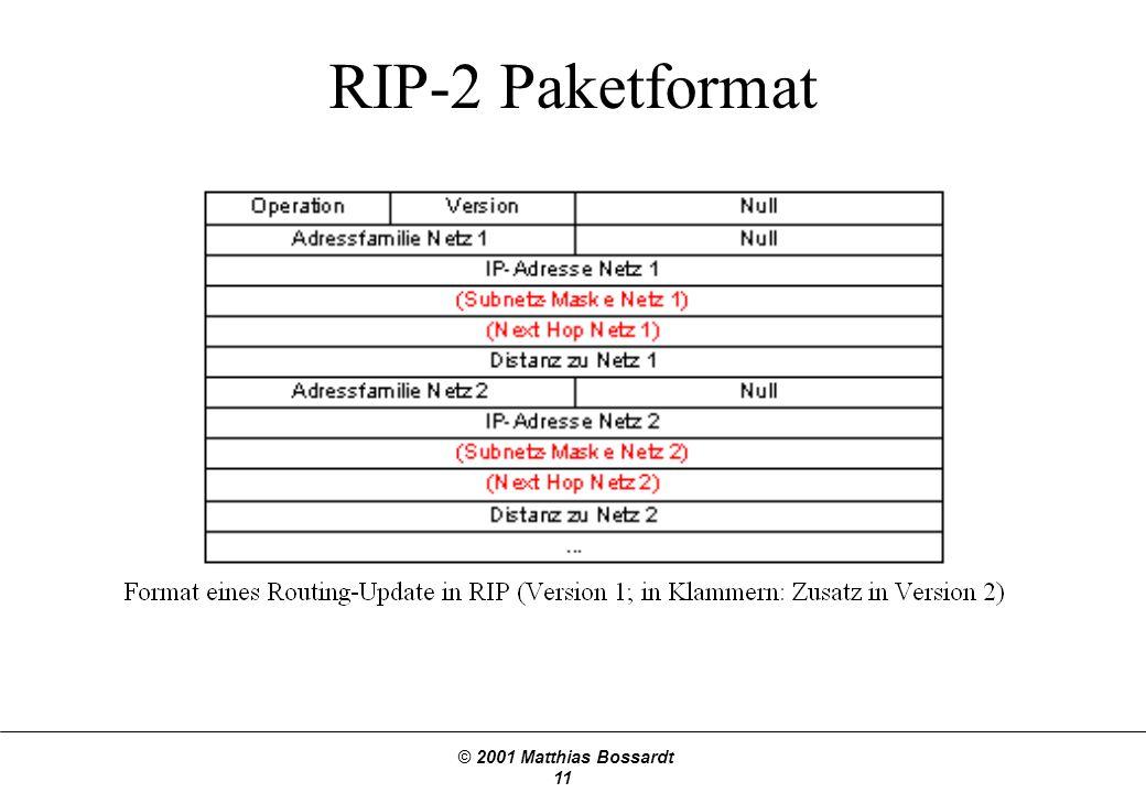 © 2001 Matthias Bossardt 11 RIP-2 Paketformat