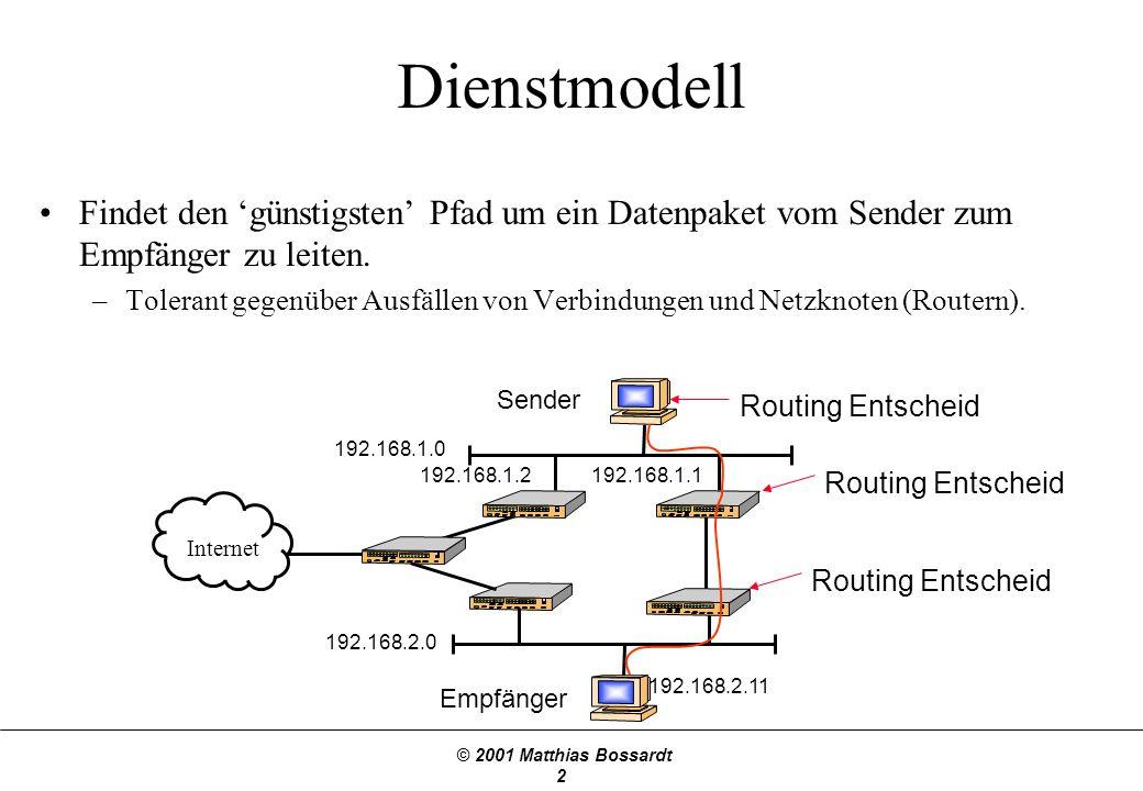 © 2001 Matthias Bossardt 2 Dienstmodell Findet den günstigsten Pfad um ein Datenpaket vom Sender zum Empfänger zu leiten.