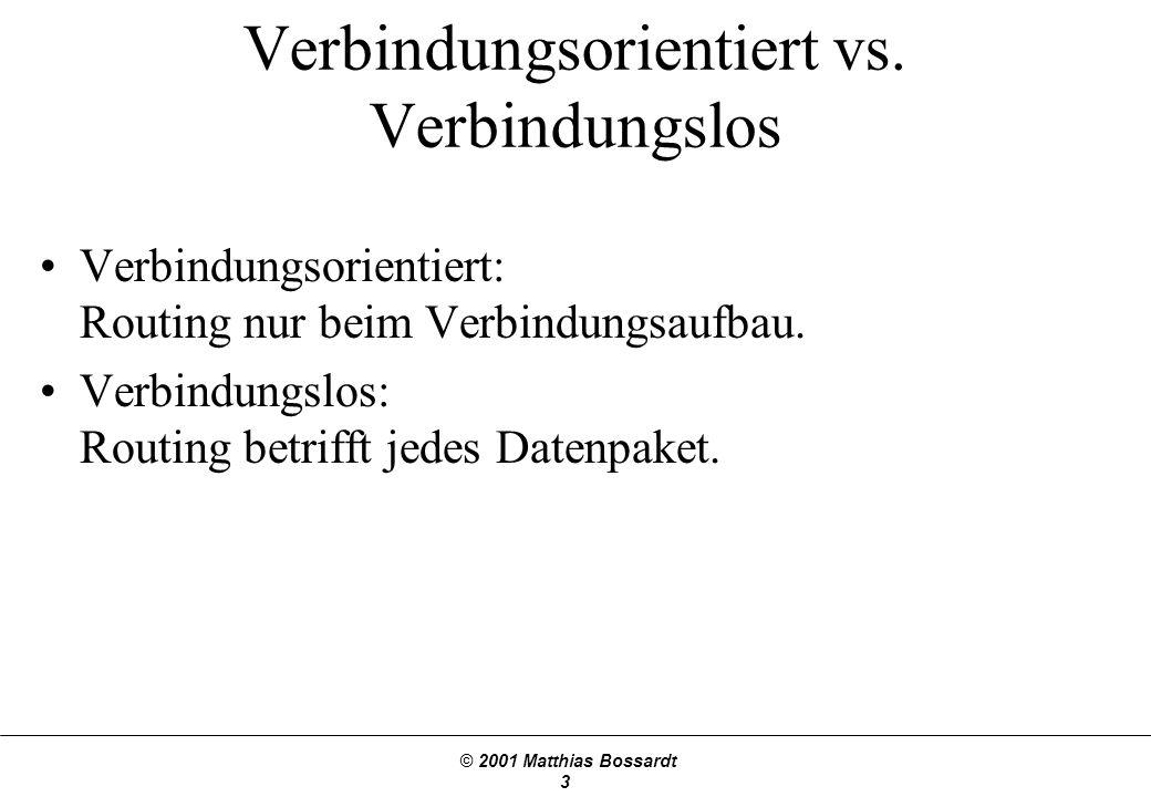 © 2001 Matthias Bossardt 14 Interdomain Routing Protokolle Auch: Exterior Gateway Protokolle (EGP) Routing zwischen autonomen Systemen.