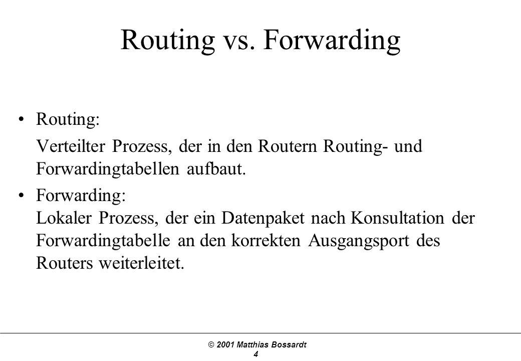 © 2001 Matthias Bossardt 5 Routing Algorithmen Verteilter Algorithmus für das Erzeugen von Routingtabellen in Routern Kriterien: –Skalierbarkeit –Konvergenz –Stabilität Zwei wichtige Klassen von Algorithmen –Distanzvektor –Link State