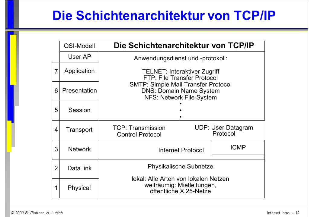 © 2000 B. Plattner, H. Lubich Internet Intro – 12 Die Schichtenarchitektur von TCP/IP