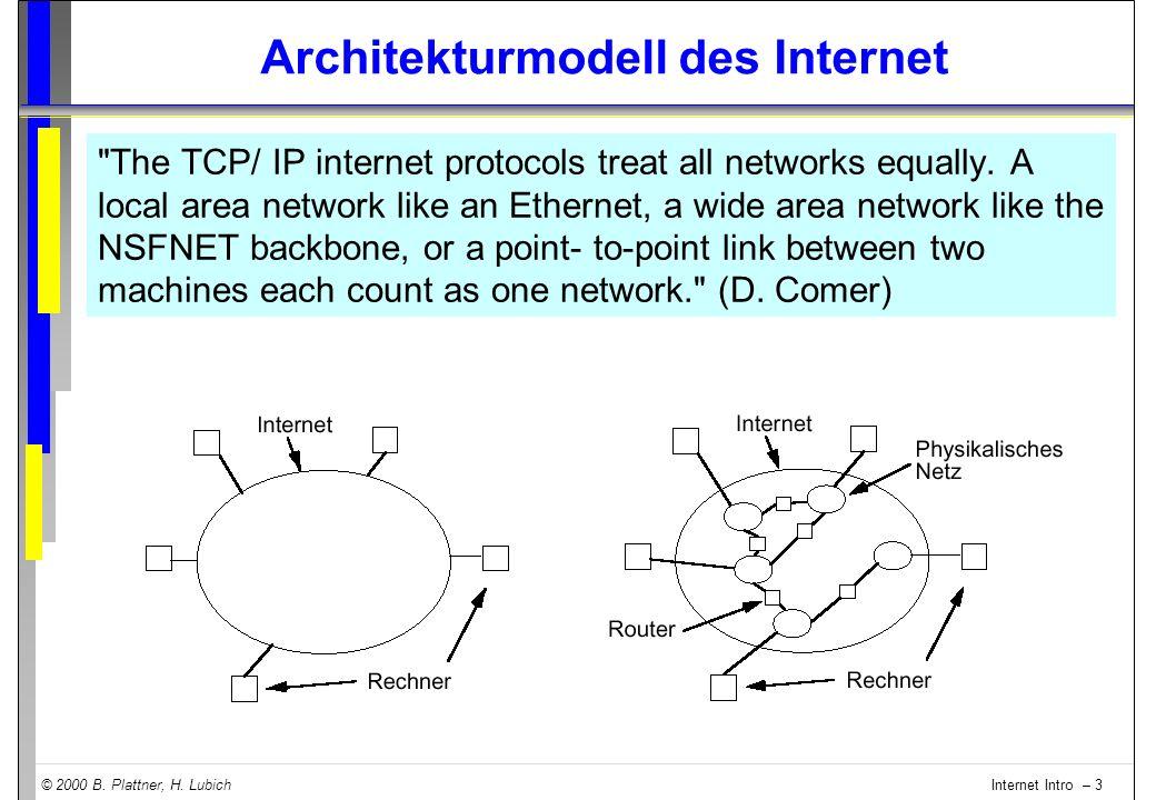 © 2000 B. Plattner, H. Lubich Internet Intro – 3 Architekturmodell des Internet