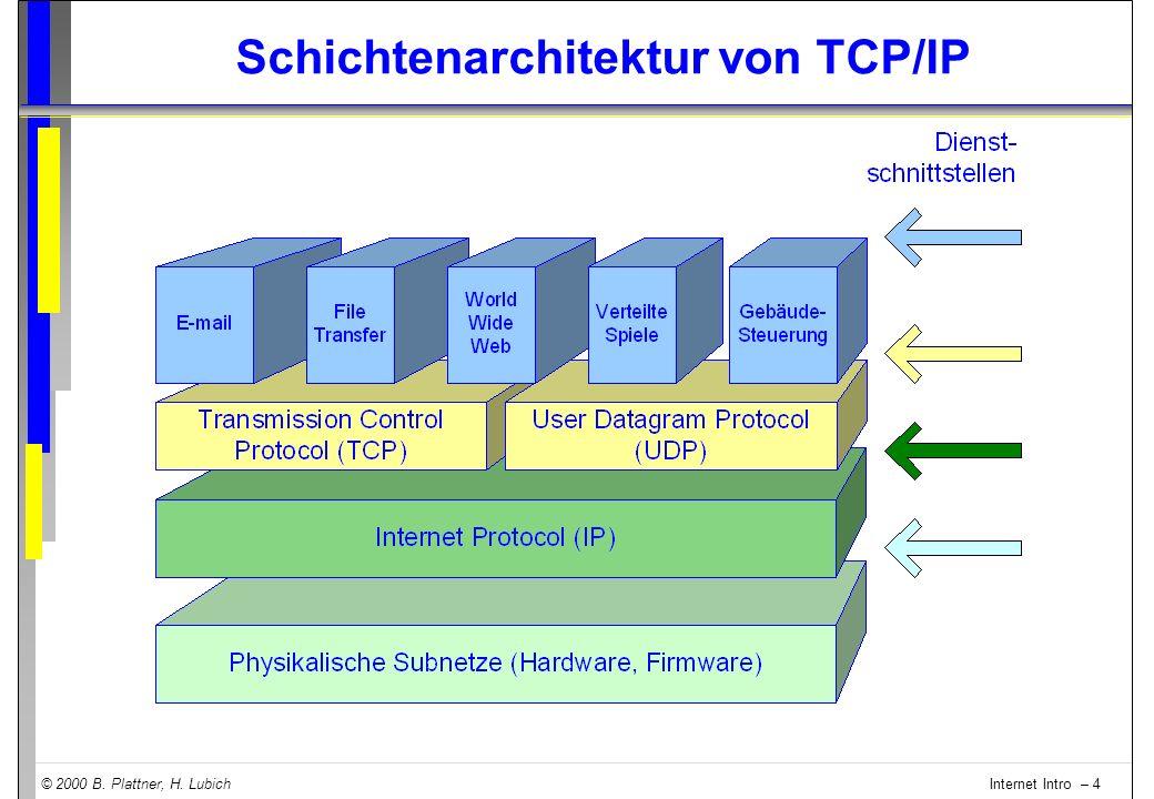 © 2000 B. Plattner, H. Lubich Internet Intro – 4 Schichtenarchitektur von TCP/IP