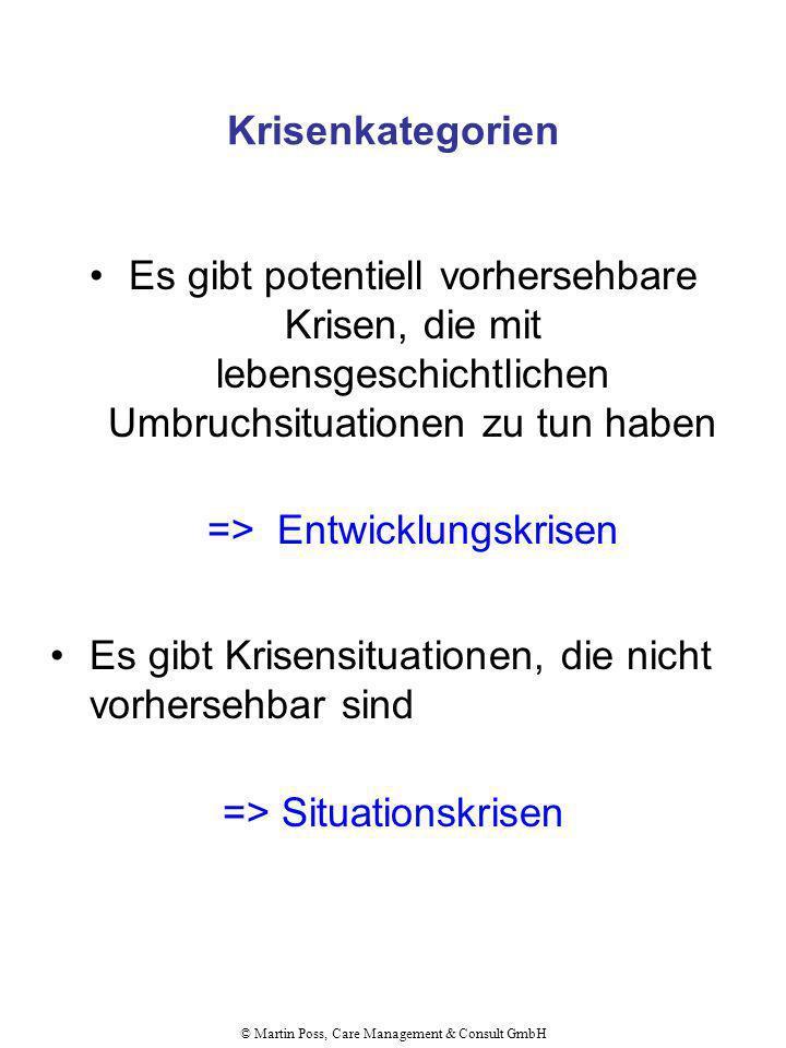 © Martin Poss, Care Management & Consult GmbH Krisenkategorien Es gibt potentiell vorhersehbare Krisen, die mit lebensgeschichtlichen Umbruchsituation