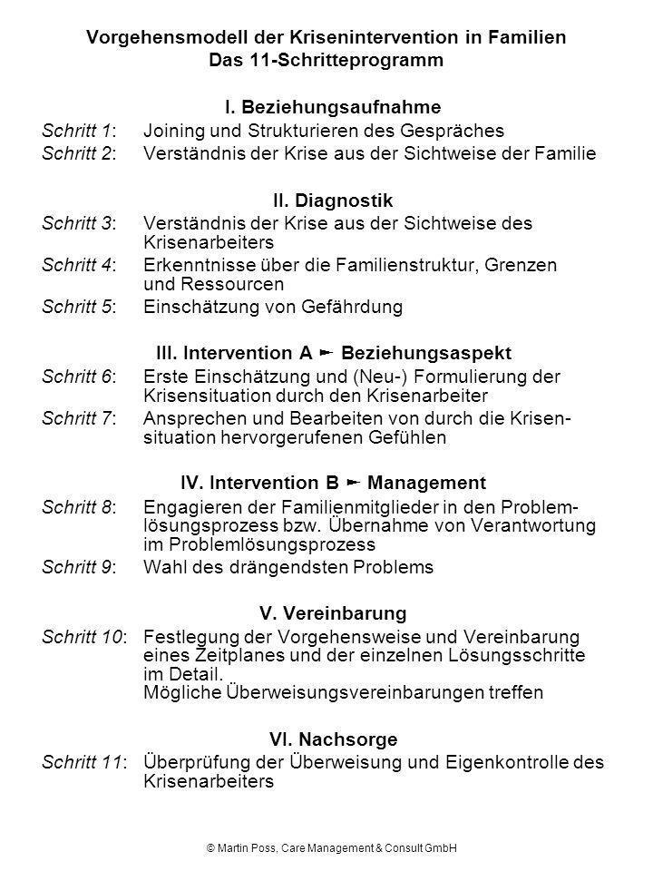 © Martin Poss, Care Management & Consult GmbH Vorgehensmodell der Krisenintervention in Familien Das 11-Schritteprogramm I. Beziehungsaufnahme Schritt