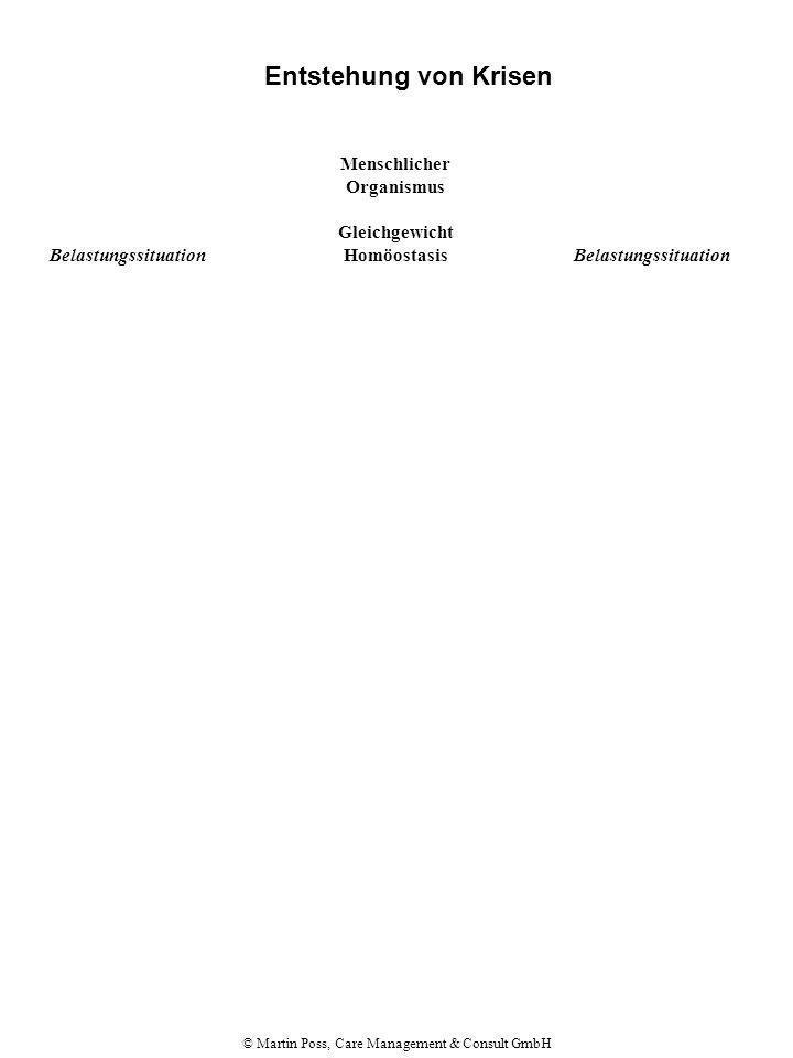 © Martin Poss, Care Management & Consult GmbH Entstehung von Krisen Menschlicher Organismus Gleichgewicht Homöostasis Ungleichgewicht Grenzsituation Belastungssituation