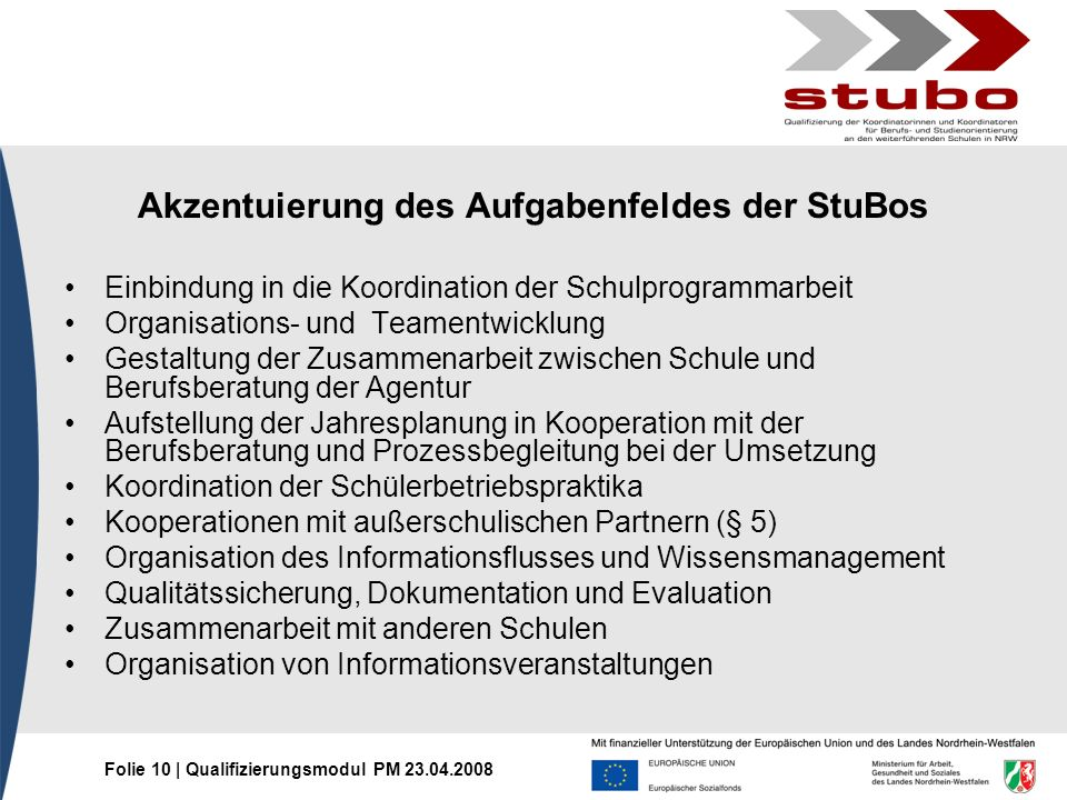Folie 10 | Qualifizierungsmodul PM 23.04.2008 Akzentuierung des Aufgabenfeldes der StuBos Einbindung in die Koordination der Schulprogrammarbeit Organ