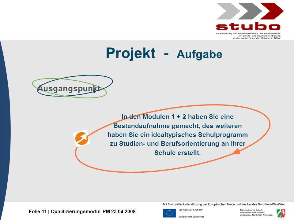 Folie 11 | Qualifizierungsmodul PM 23.04.2008 Projekt - Aufgabe Ausgangspunkt In den Modulen 1 + 2 haben Sie eine Bestandaufnahme gemacht, des weitere
