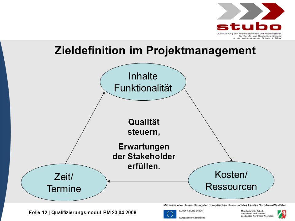 Folie 12 | Qualifizierungsmodul PM 23.04.2008 Inhalte Funktionalität Kosten/ Ressourcen Zeit/ Termine Qualität steuern, Erwartungen der Stakeholder er