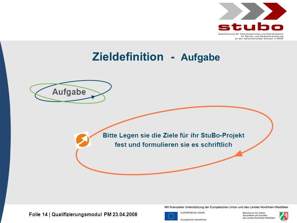 Folie 14 | Qualifizierungsmodul PM 23.04.2008 Zieldefinition - Aufgabe Aufgabe Bitte Legen sie die Ziele für ihr StuBo-Projekt fest und formulieren si