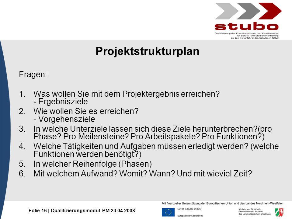 Folie 16 | Qualifizierungsmodul PM 23.04.2008 Fragen: 1.Was wollen Sie mit dem Projektergebnis erreichen? - Ergebnisziele 2.Wie wollen Sie es erreiche