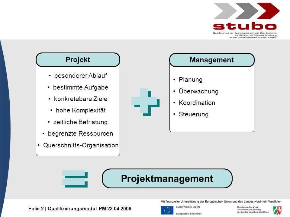 Folie 2 | Qualifizierungsmodul PM 23.04.2008 Planung Überwachung Koordination Steuerung Management besonderer Ablauf bestimmte Aufgabe konkretebare Zi