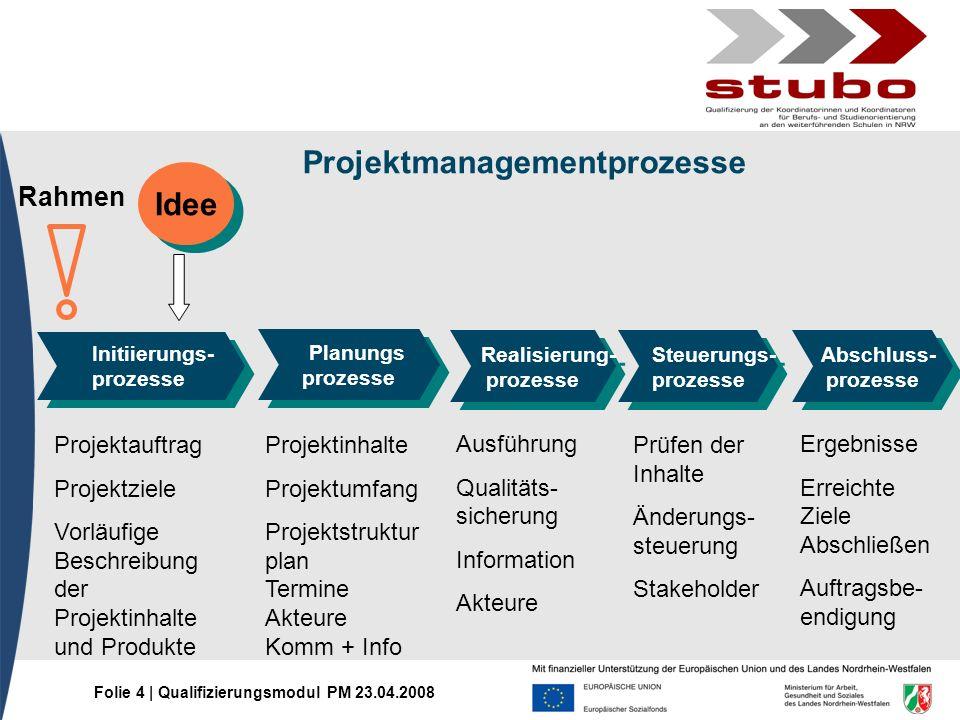 Folie 4 | Qualifizierungsmodul PM 23.04.2008 Projektmanagementprozesse Initiierungs- prozesse Initiierungs- prozesse Planungs prozesse Planungs prozes