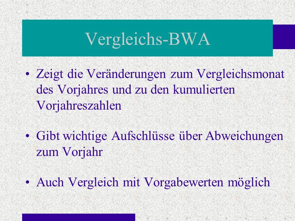 Vergleichs-BWA Zeigt die Veränderungen zum Vergleichsmonat des Vorjahres und zu den kumulierten Vorjahreszahlen Gibt wichtige Aufschlüsse über Abweich