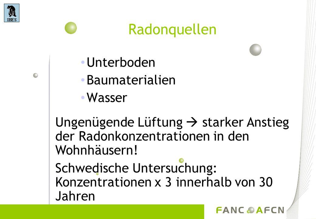 Radonquellen Unterboden Baumaterialien Wasser Ungenügende Lüftung starker Anstieg der Radonkonzentrationen in den Wohnhäusern! Schwedische Untersuchun