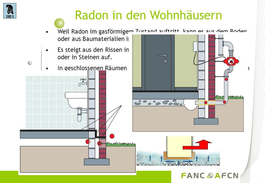Radon in den Wohnhäusern Weil Radon im gasförmigem Zustand auftritt, kann es aus dem Boden oder aus Baumaterialien in die Atmosphäre dringen. Es steig