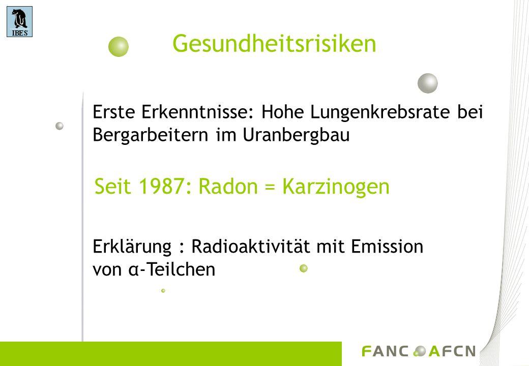 Gesundheitsrisiken Seit 1987: Radon = Karzinogen Erste Erkenntnisse: Hohe Lungenkrebsrate bei Bergarbeitern im Uranbergbau Erklärung : Radioaktivität