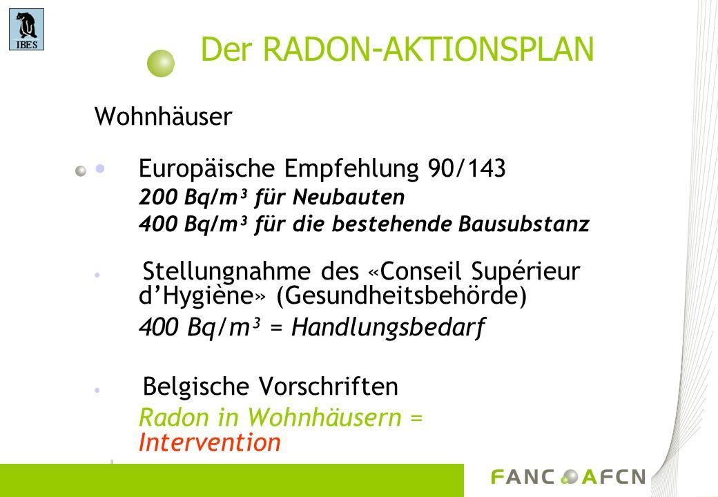 Der RADON-AKTIONSPLAN Wohnhäuser Europäische Empfehlung 90/143 200 Bq/m³ für Neubauten 400 Bq/m³ für die bestehende Bausubstanz Stellungnahme des «Con